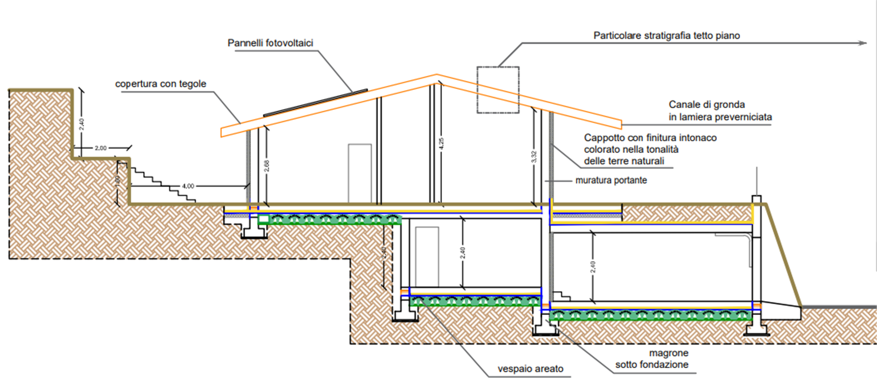 Planimetria n.1 -6